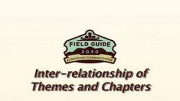 Field Guide 2030 – Inter-relationship of Themes & Chapters
